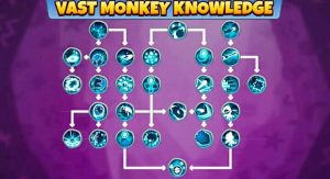 Bloons TD 6 for Android – Download Free Mega Mod Latest Version 2